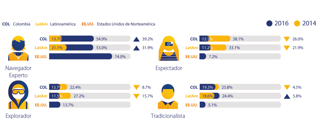 colombia-consumer-profile-2-1280x554